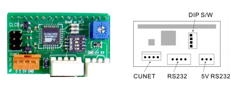 STM32] I2C LCD (CLCD 캐릭터 모듈사용) : 네이버 블로그